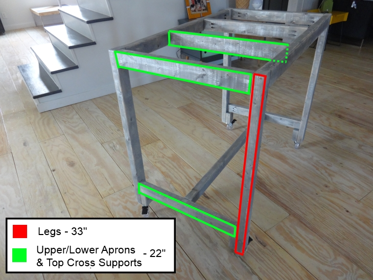 Build a Simple Work Table - Legs, Upper & Lower Aprons, Top Cross Support Sizes