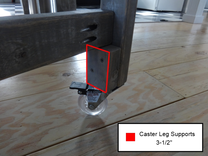 DIY Work Table Caster Leg Supports